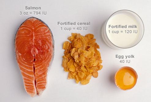 Витамин D и кальций для укрепления костей и суставов