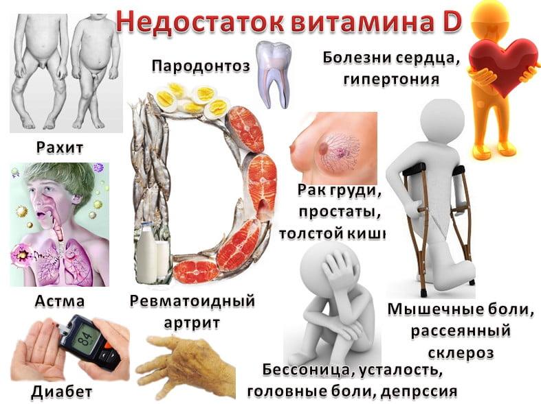 Витамин е инструкция по применению